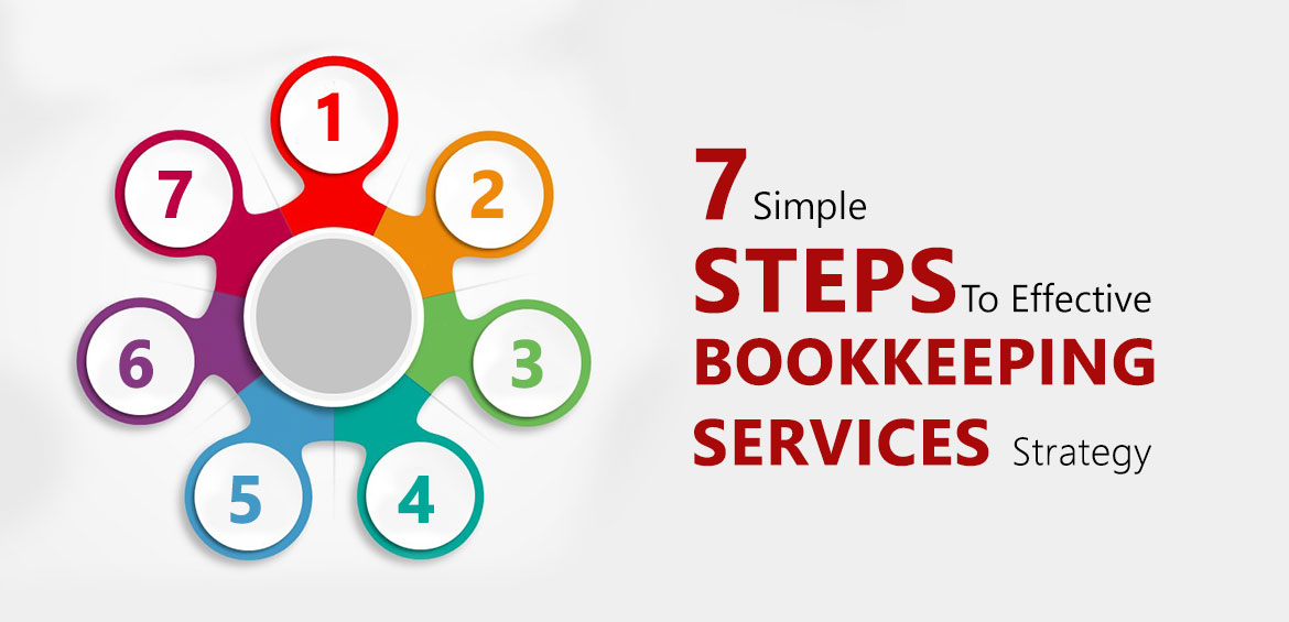 7 Simple Steps To Effective Bookkeeping Services Strategy