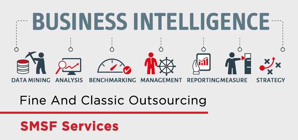 Business Intelligence – A Boon for SMB Accounting Practices